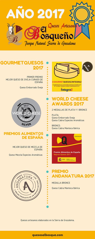 mejores-quesos-2017
